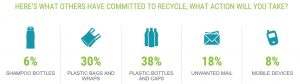 recycle-day-pledge